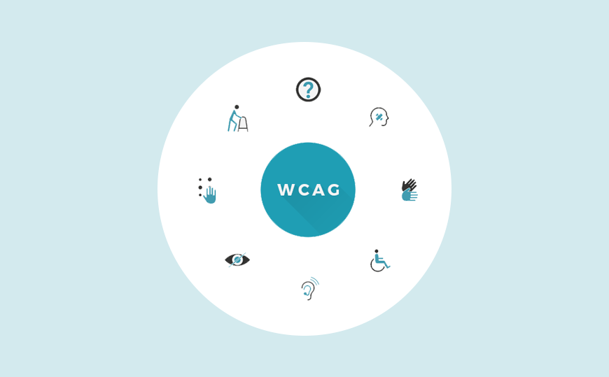 Accessible website (WCAG)
